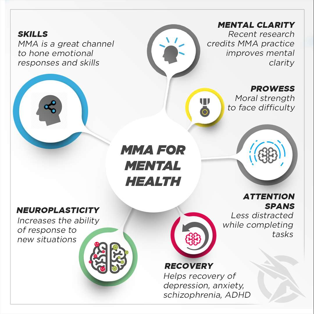 Mma For Your Mental Health